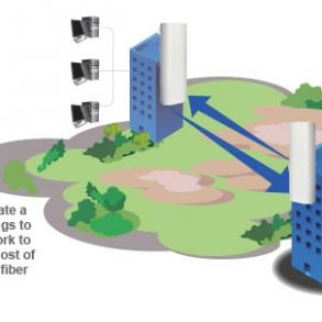 Engenius Wireless Access